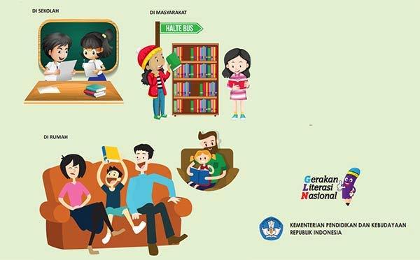 Gerakan Literasi Baca-tulis Nasional